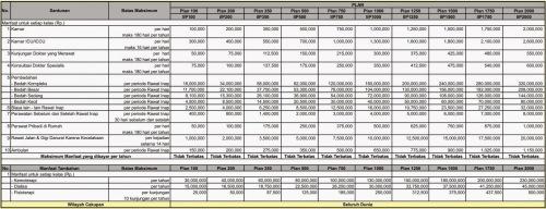 hsc - tabel manfaat