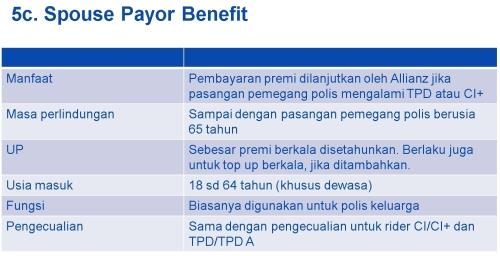 payor 5c