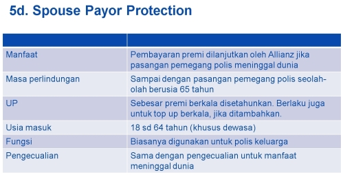 payor 5d